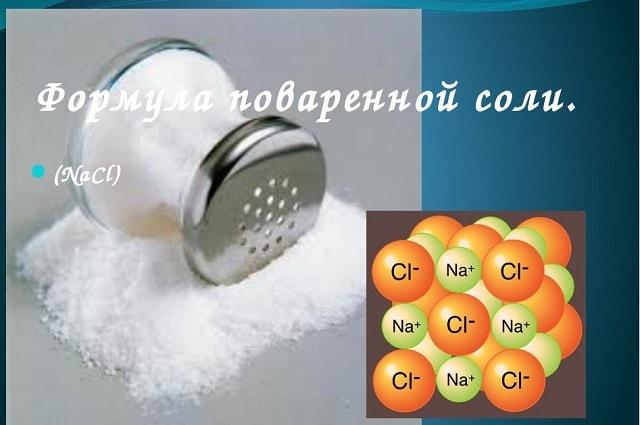 Какие нормы потребления соли человеком в сутки?