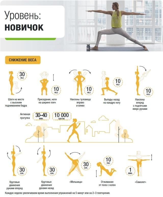 Упражнения на снижение веса для девушек дома